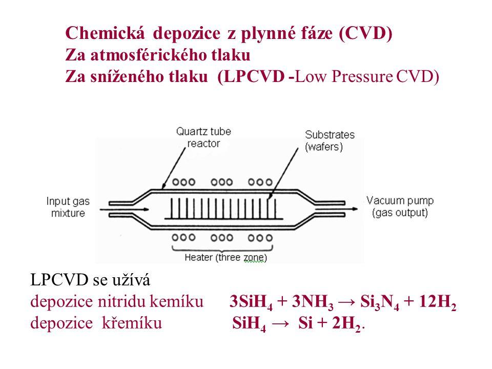 Chemická depozice z plynné fáze (CVD)