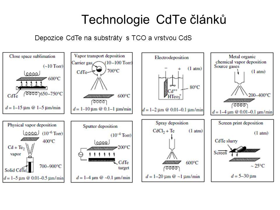 Technologie CdTe článků