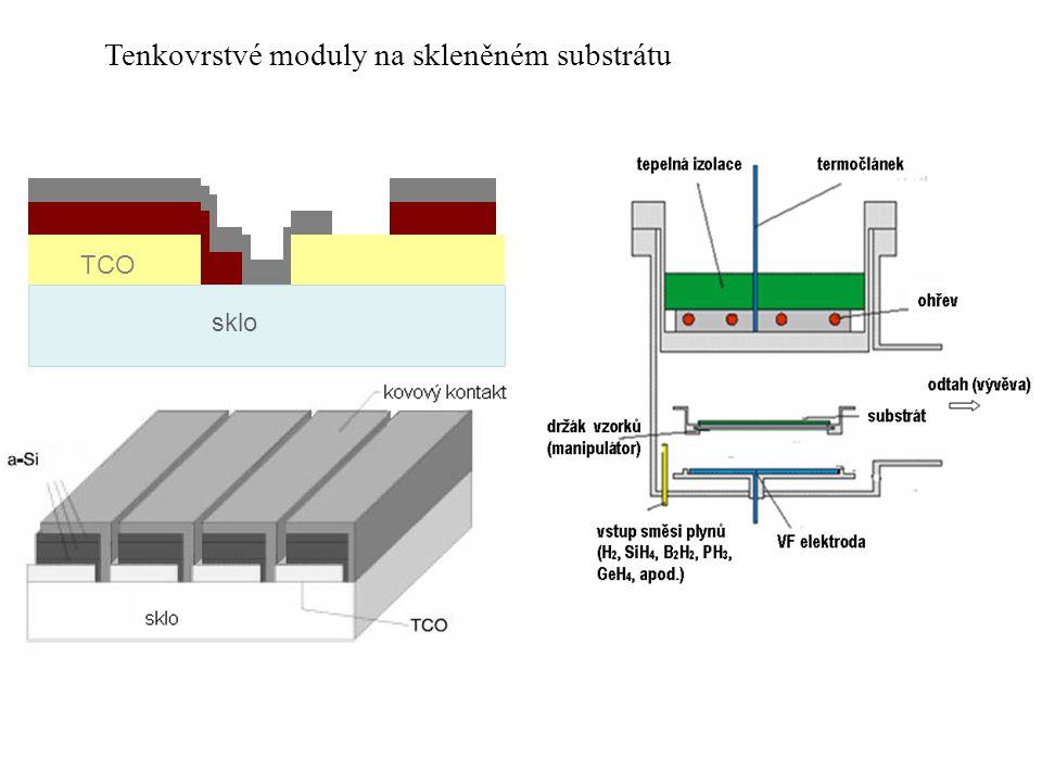 Tenkovrstvé moduly na skleněném substrátu