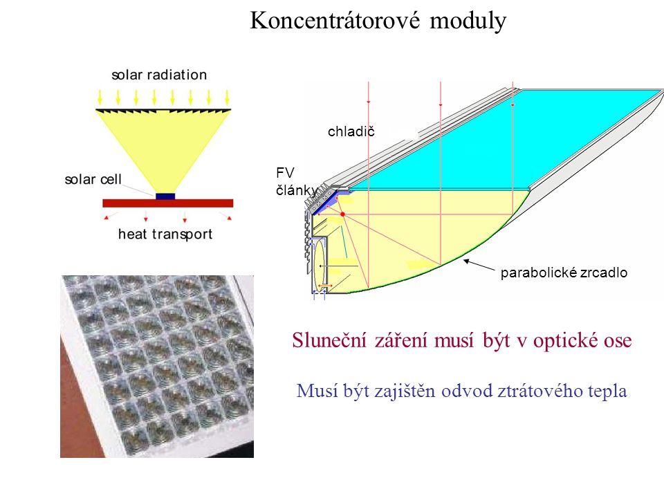 Koncentrátorové moduly