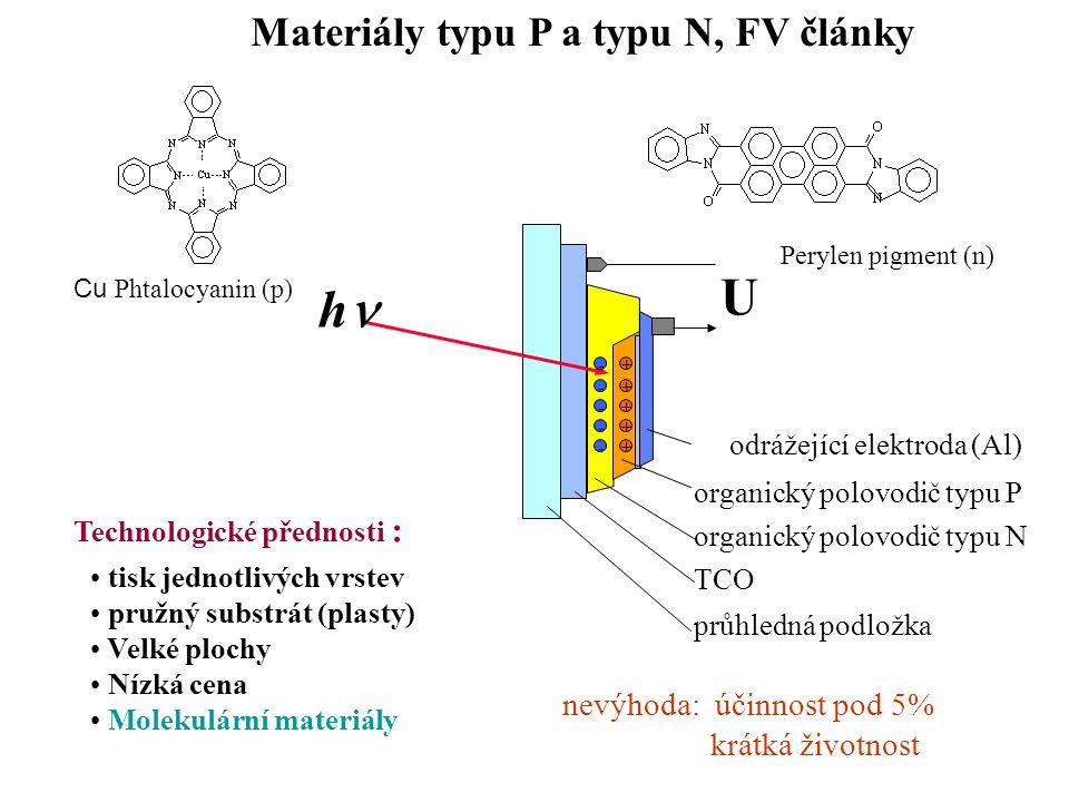 U hn Materiály typu P a typu N, FV články nevýhoda: účinnost pod 5%