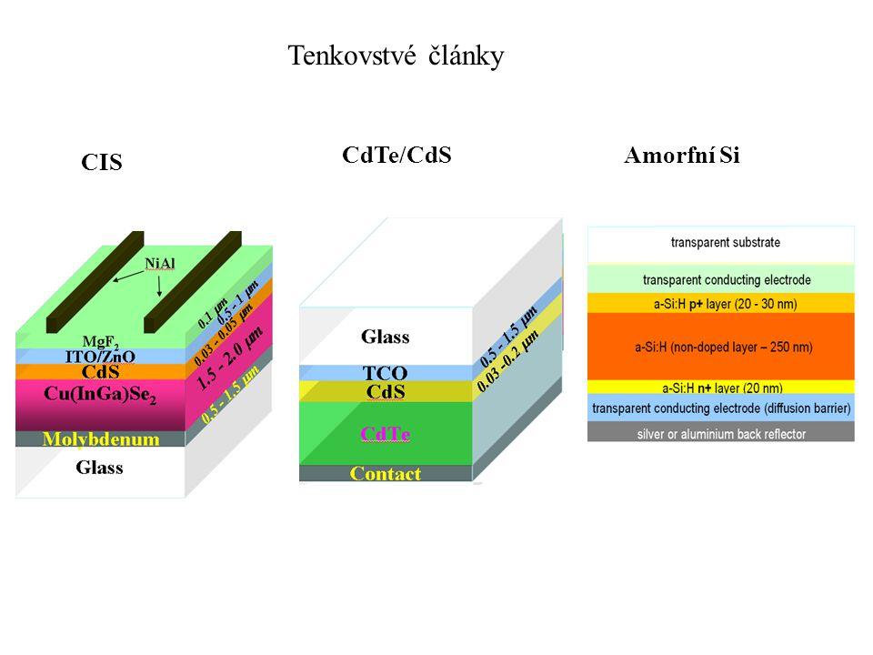 Tenkovstvé články CdTe/CdS Amorfní Si CIS