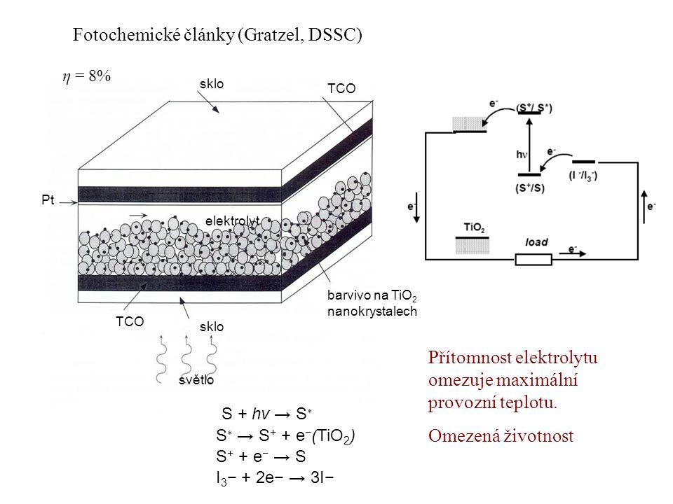 Fotochemické články (Gratzel, DSSC)