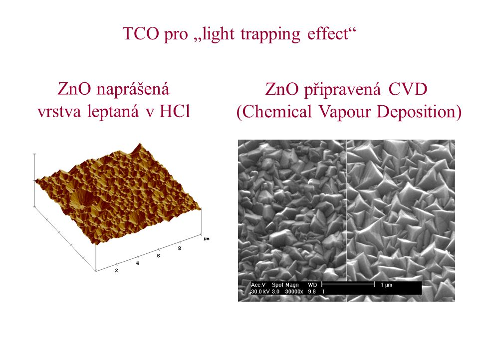 "TCO pro ""light trapping effect"