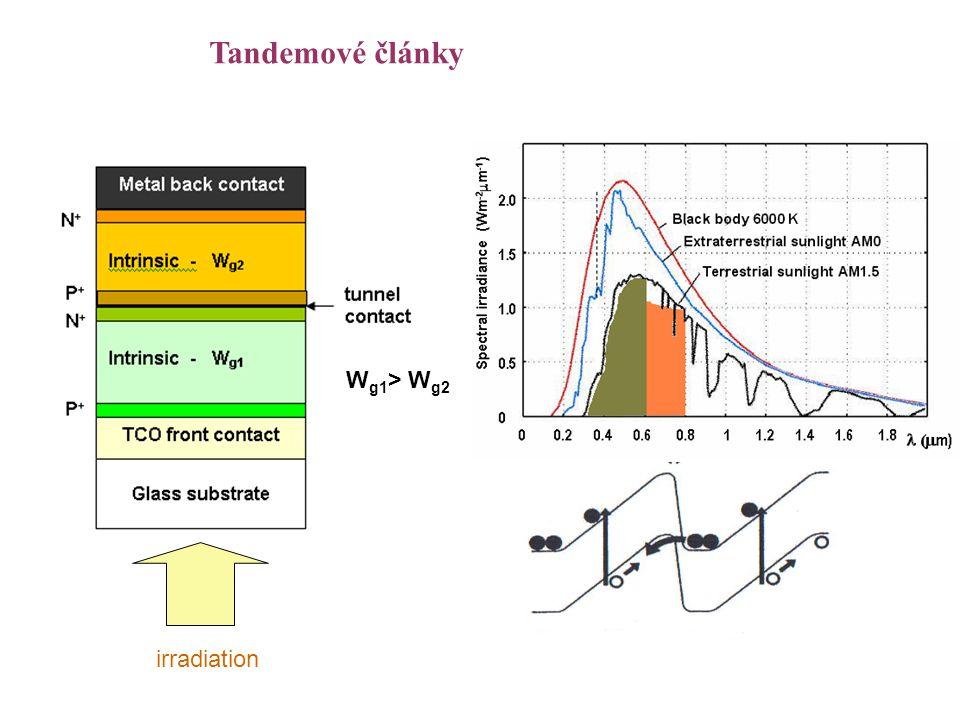 Tandemové články Wg1> Wg2 irradiation