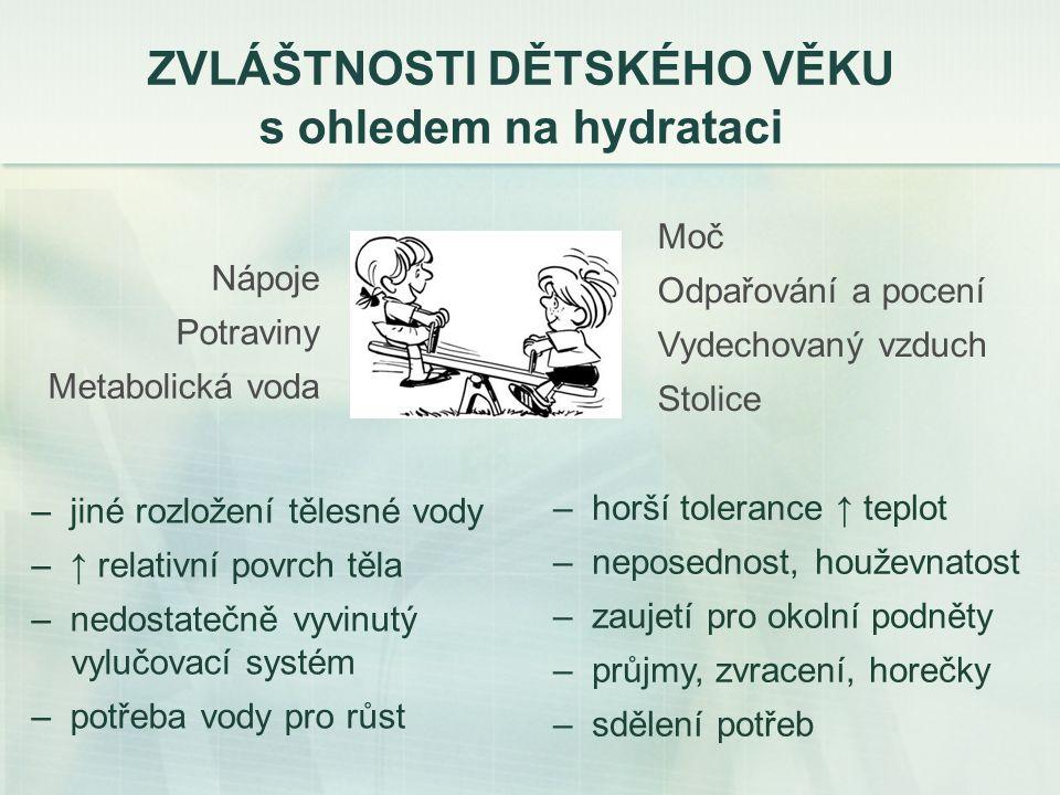 ZVLÁŠTNOSTI DĚTSKÉHO VĚKU s ohledem na hydrataci