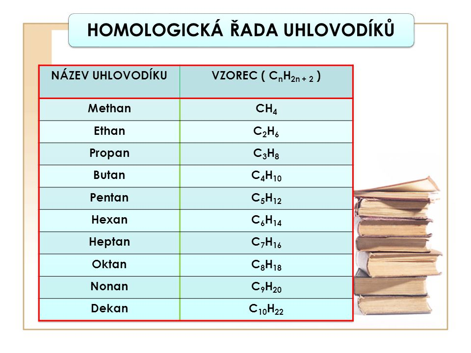 HOMOLOGICKÁ ŘADA UHLOVODÍKŮ