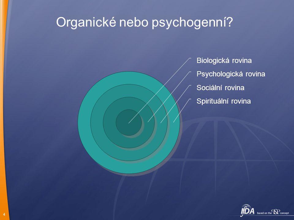 Organické nebo psychogenní