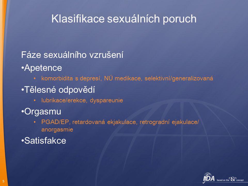 Klasifikace sexuálních poruch
