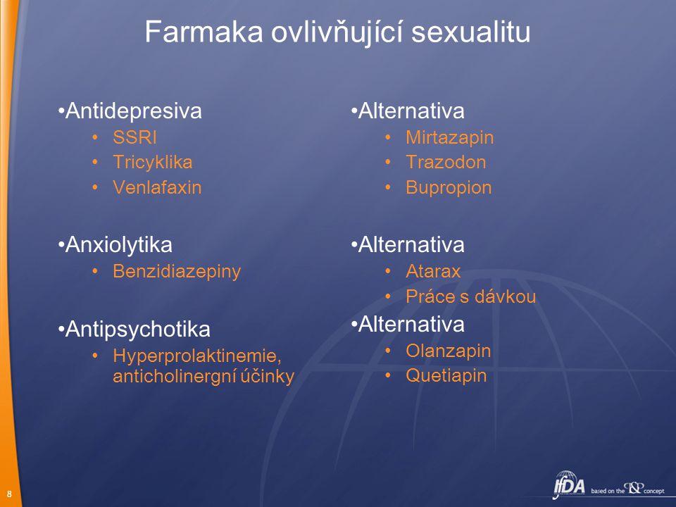 Farmaka ovlivňující sexualitu