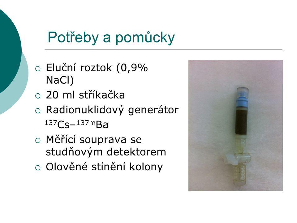 Potřeby a pomůcky Eluční roztok (0,9% NaCl) 20 ml stříkačka