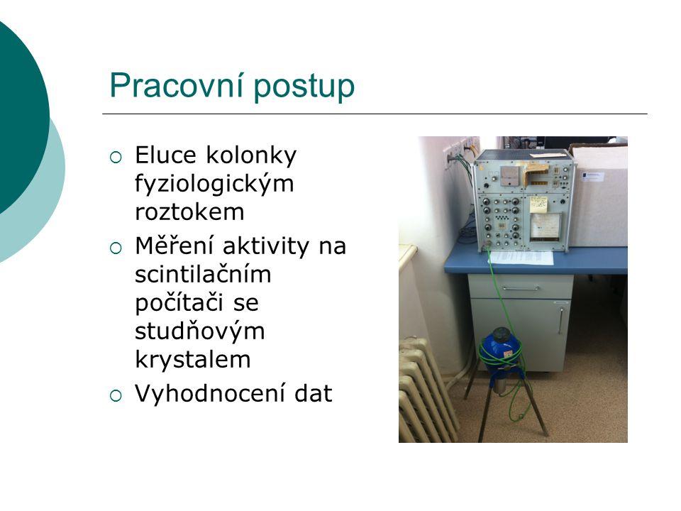 Pracovní postup Eluce kolonky fyziologickým roztokem