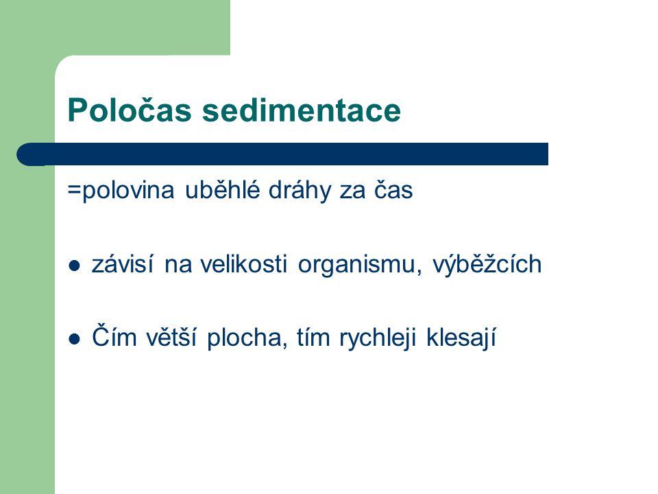 Poločas sedimentace =polovina uběhlé dráhy za čas