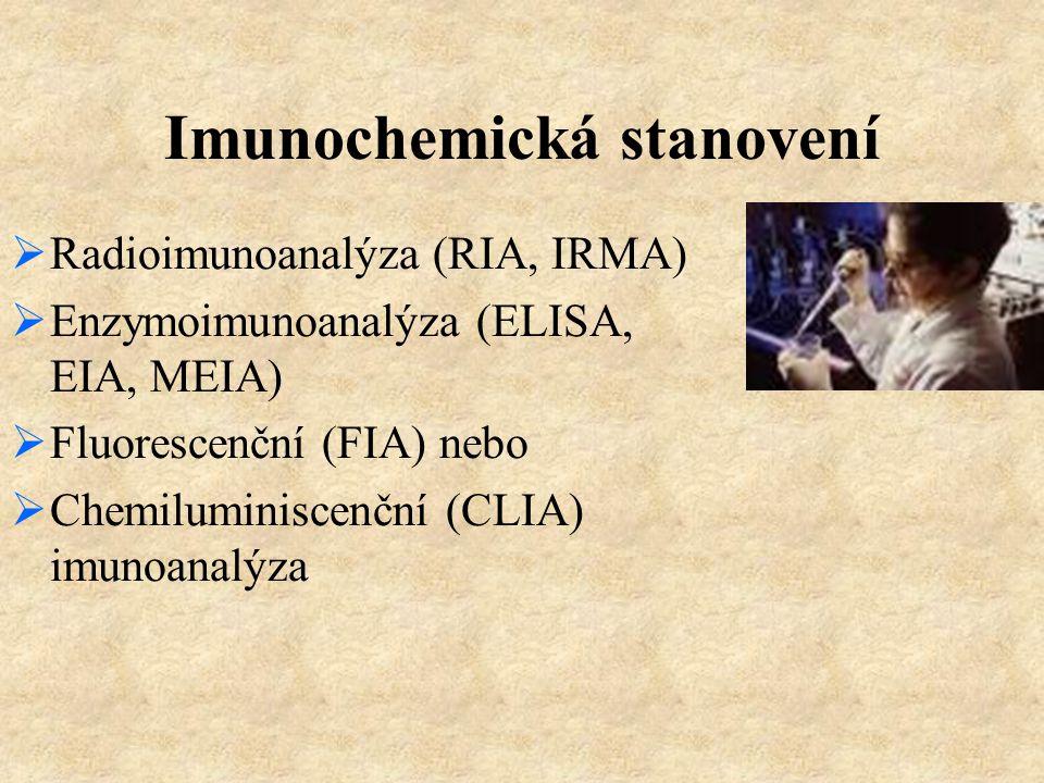 Imunochemická stanovení