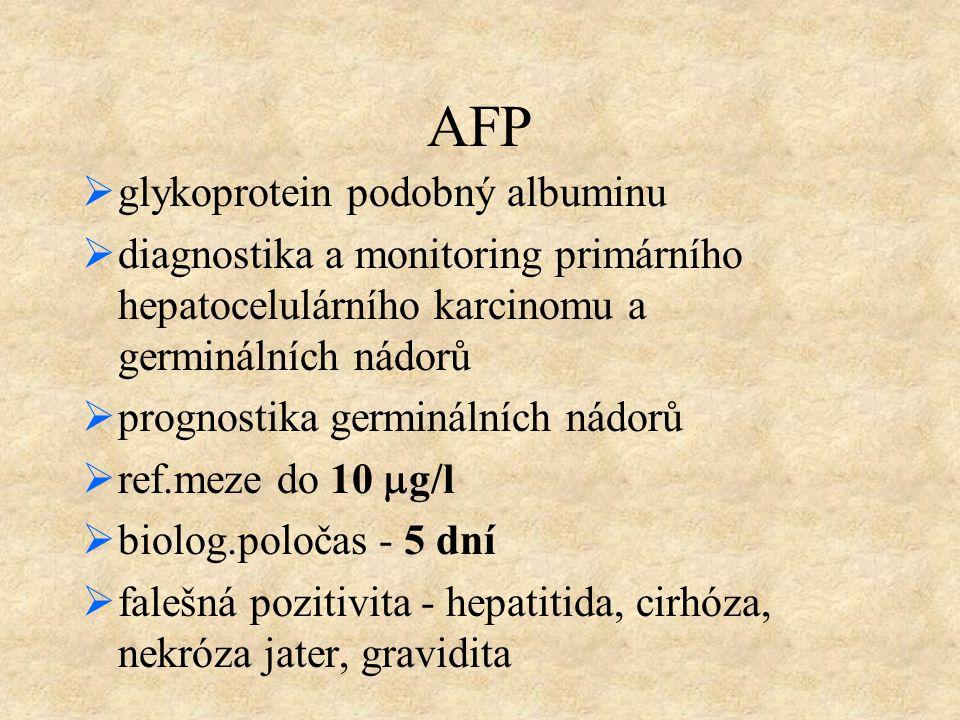AFP glykoprotein podobný albuminu