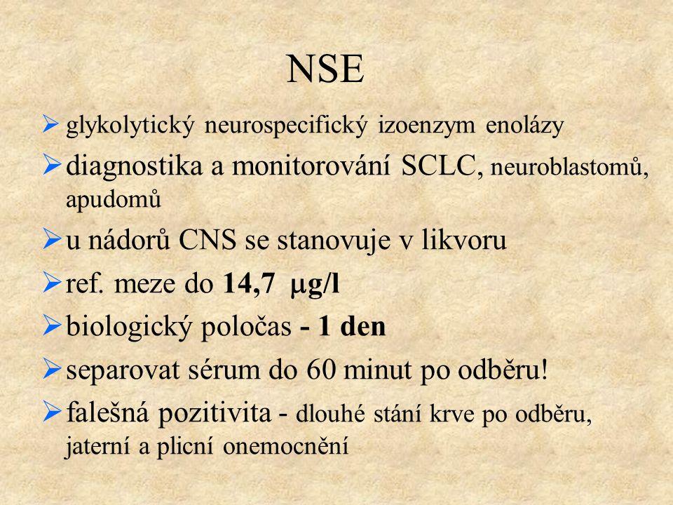 NSE diagnostika a monitorování SCLC, neuroblastomů, apudomů