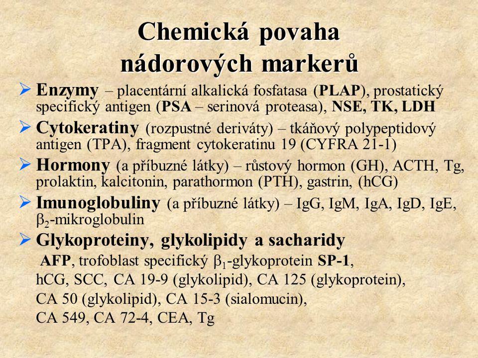 Chemická povaha nádorových markerů