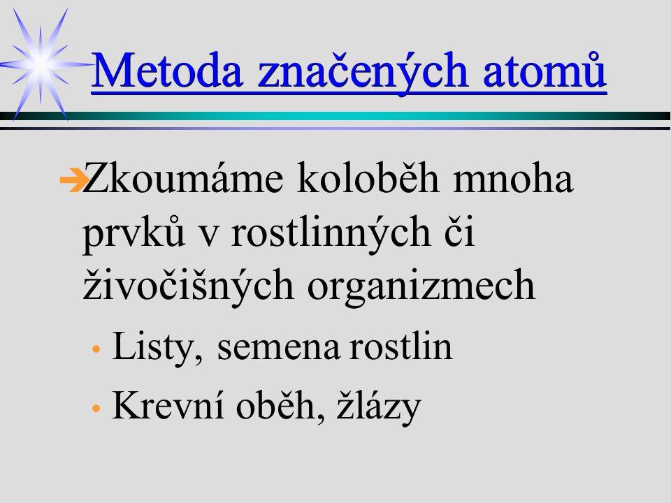 Metoda značených atomů
