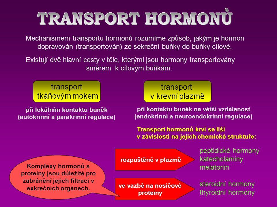 TRANSPORT HORMONŮ transport tkáňovým mokem transport v krevní plazmě