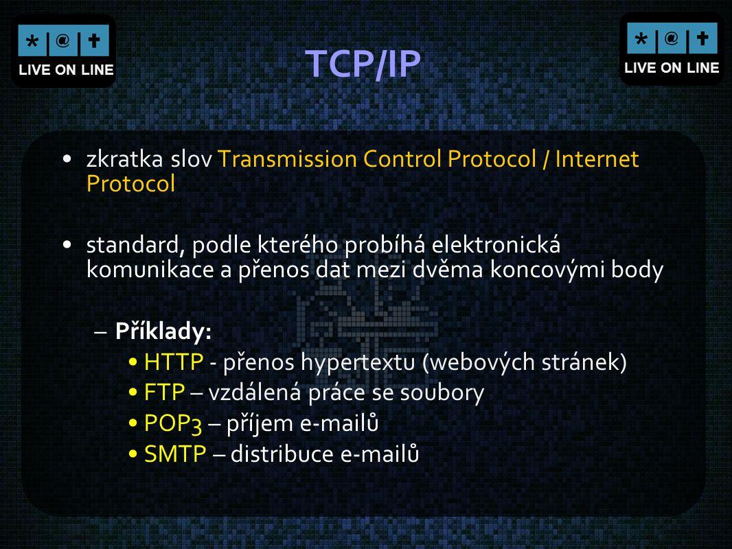 TCP/IP zkratka slov Transmission Control Protocol / Internet Protocol
