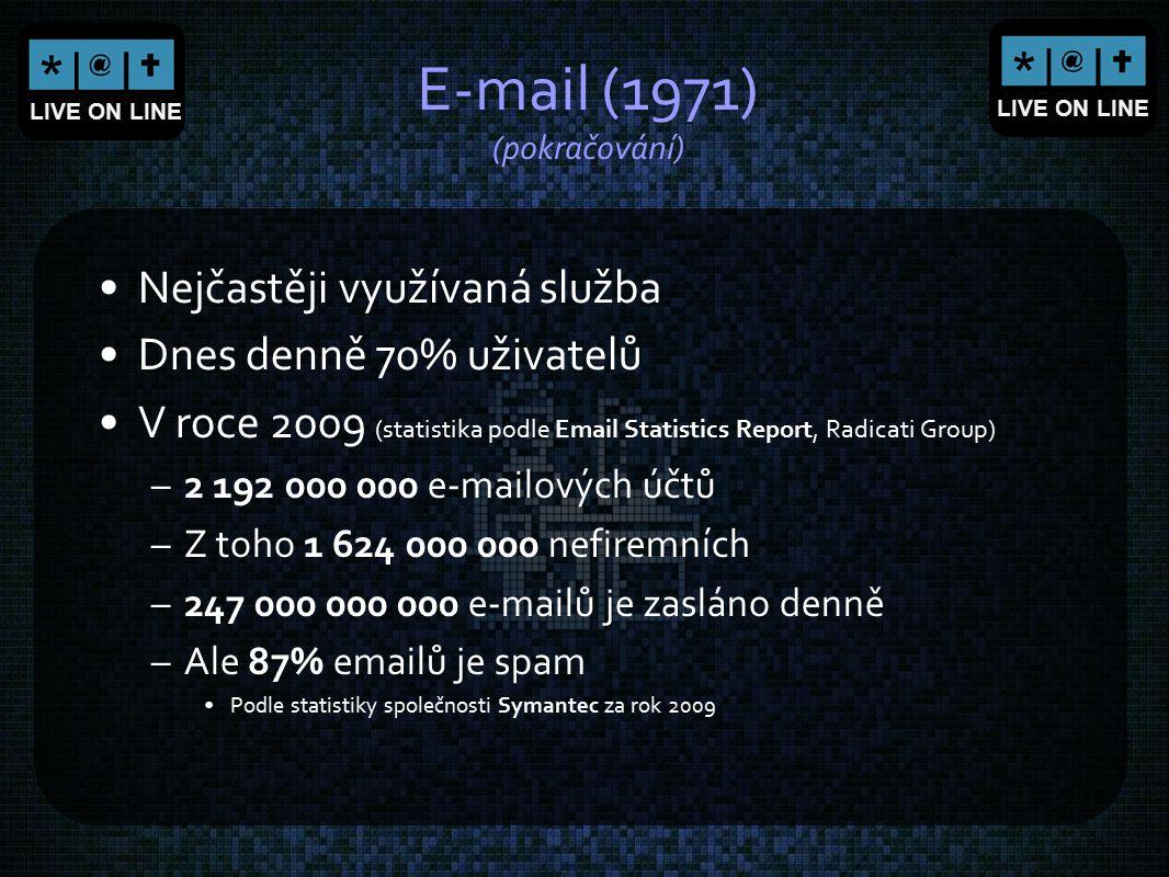 E-mail (1971) (pokračování)