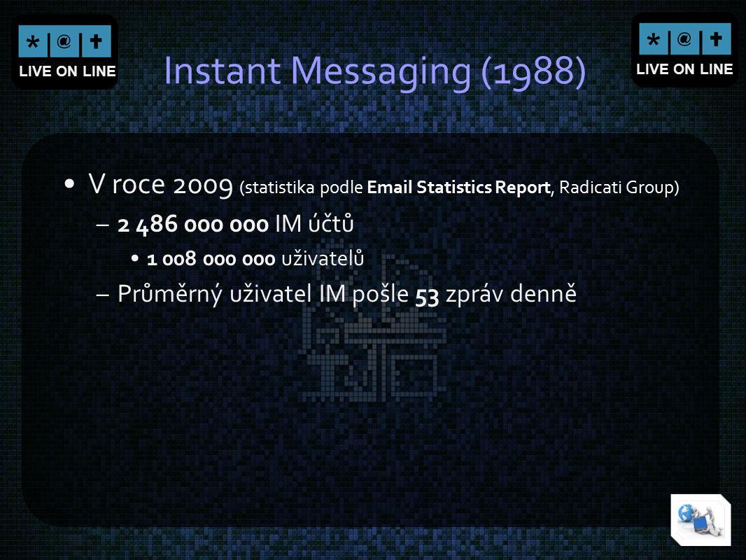 Instant Messaging (1988) V roce 2009 (statistika podle Email Statistics Report, Radicati Group) 2 486 000 000 IM účtů.