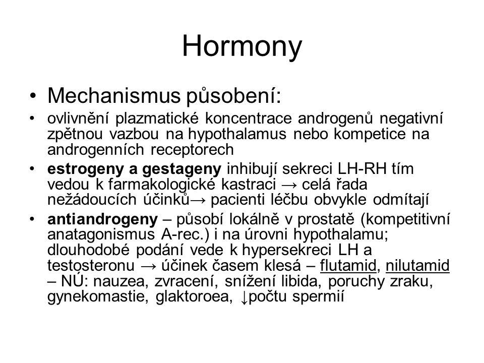 Hormony Mechanismus působení: