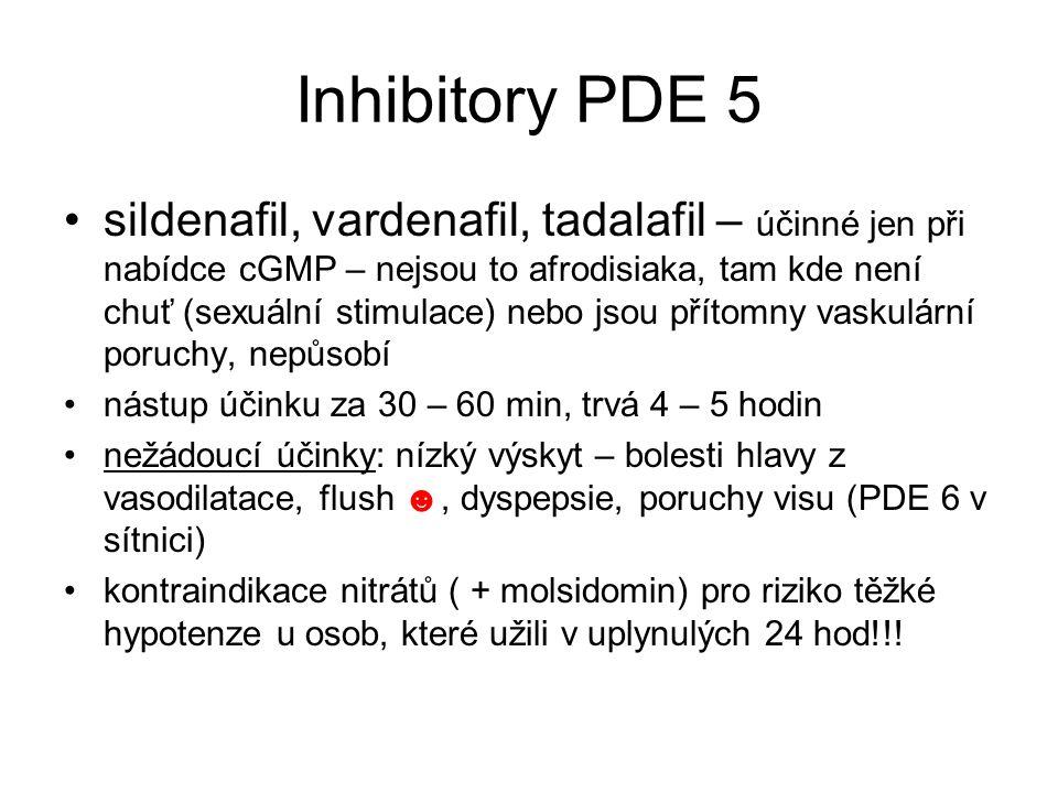 Inhibitory PDE 5