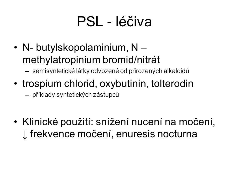 PSL - léčiva N- butylskopolaminium, N – methylatropinium bromid/nitrát