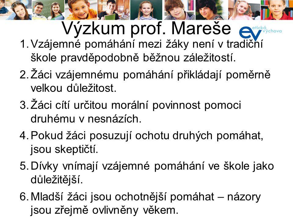 kurz pro lektory 19. a 20.8.2013. Výzkum prof. Mareše. 1. Vzájemné pomáhání mezi žáky není v tradiční škole pravděpodobně běžnou záležitostí.