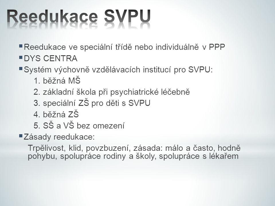 Reedukace SVPU Reedukace ve speciální třídě nebo individuálně v PPP