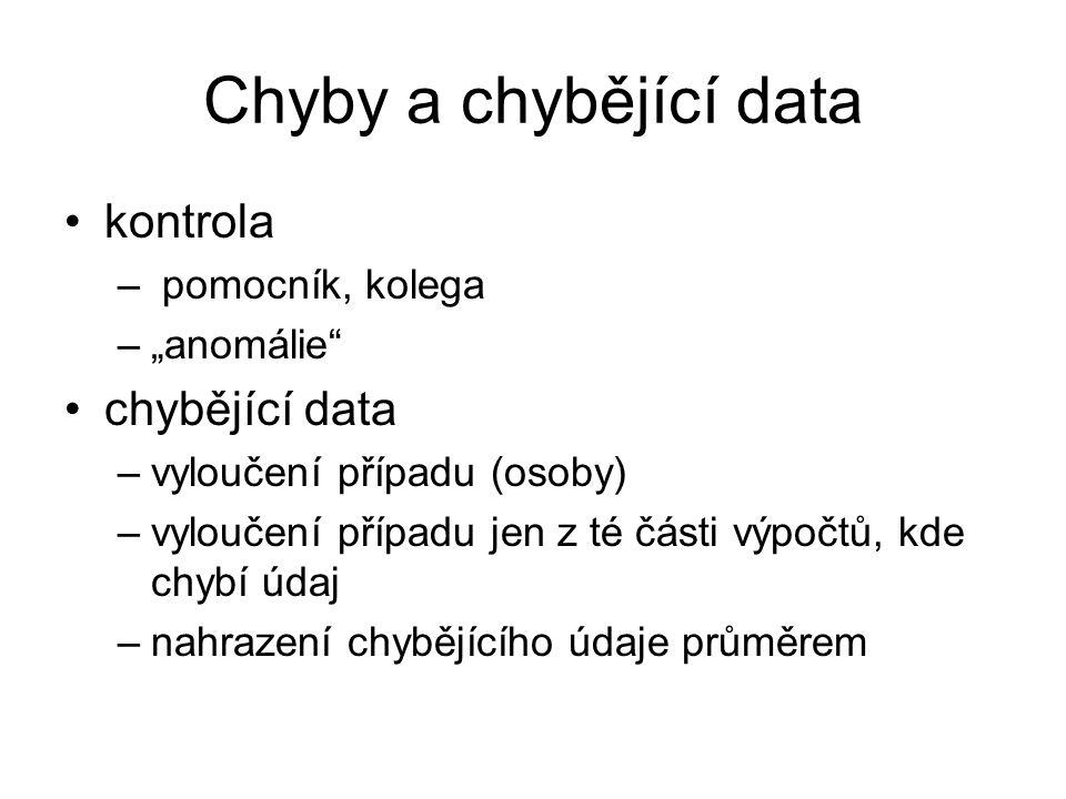 Chyby a chybějící data kontrola chybějící data pomocník, kolega
