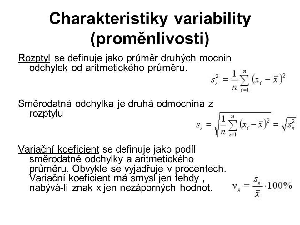 Charakteristiky variability (proměnlivosti)