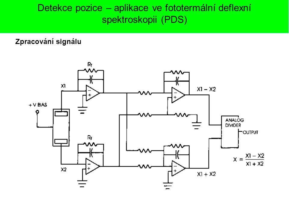 Detekce pozice – aplikace ve fototermální deflexní spektroskopii (PDS)