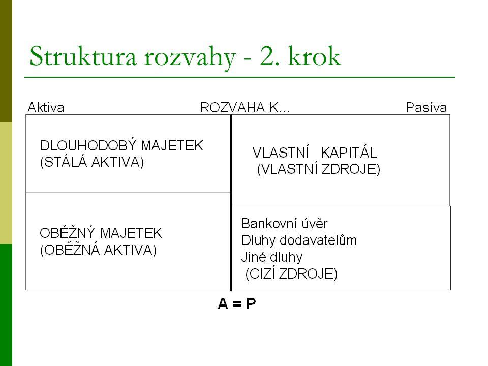 Struktura rozvahy - 2. krok