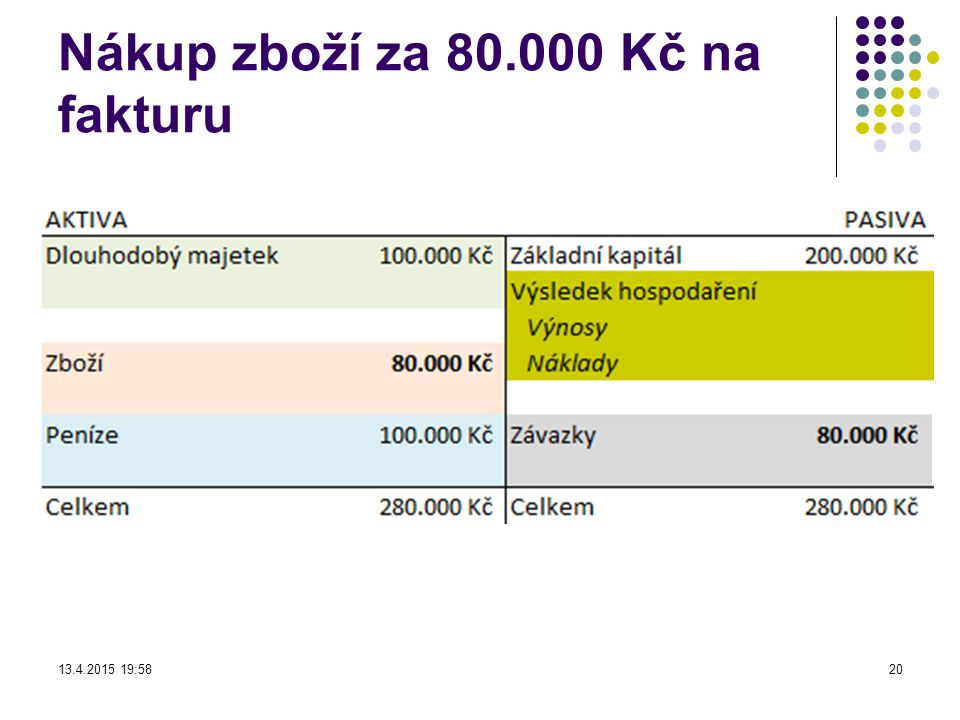 Nákup zboží za 80.000 Kč na fakturu