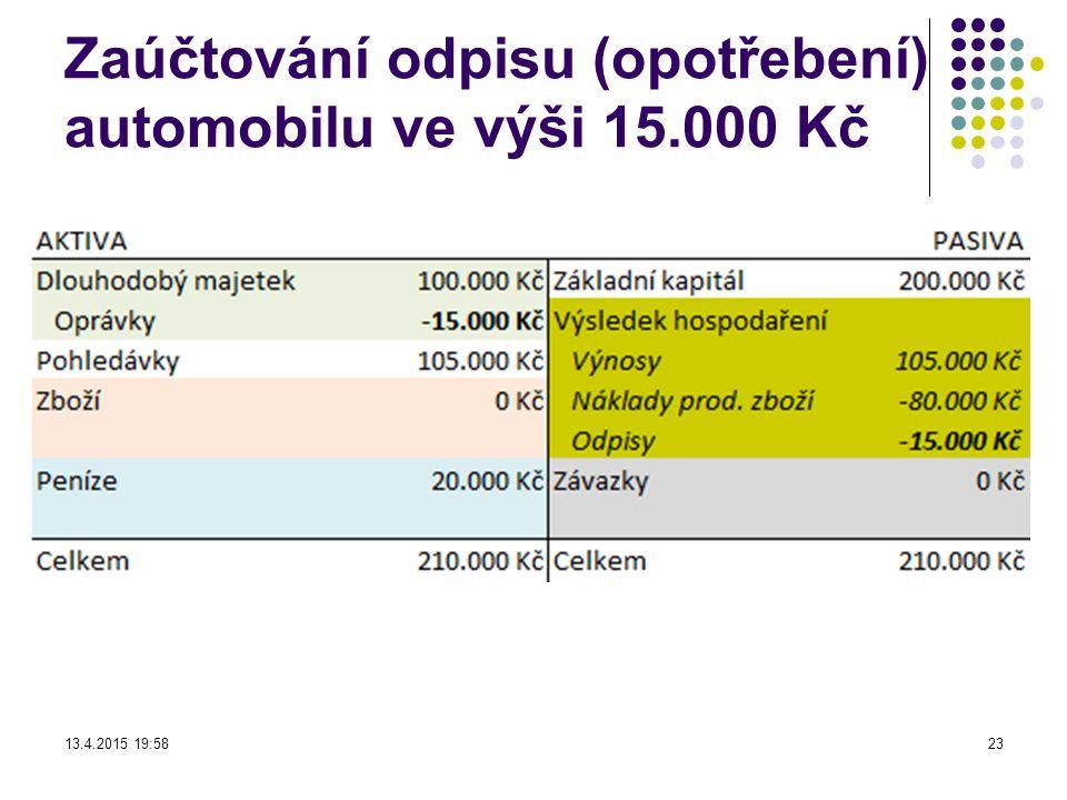 Zaúčtování odpisu (opotřebení) automobilu ve výši 15.000 Kč
