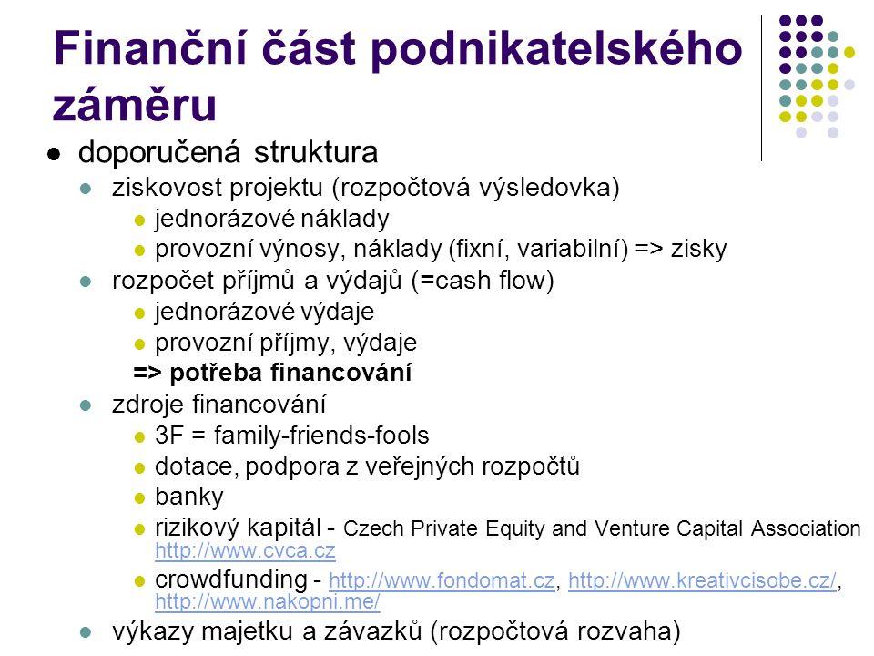 Finanční část podnikatelského záměru