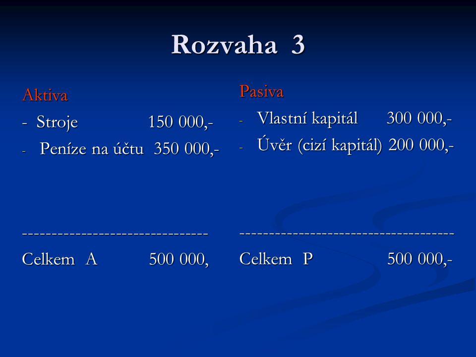 Rozvaha 3 Pasiva Aktiva Vlastní kapitál 300 000,- - Stroje 150 000,-