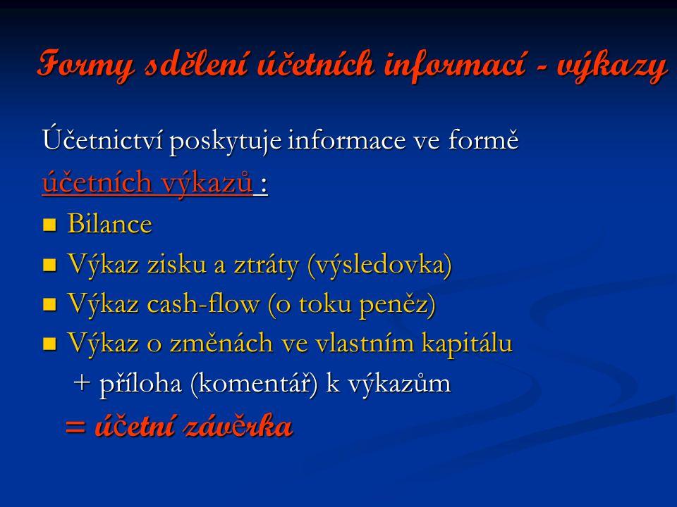 Formy sdělení účetních informací - výkazy