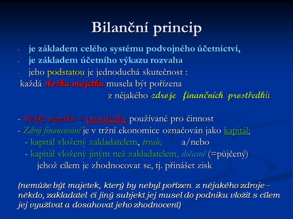 Bilanční princip je základem celého systému podvojného účetnictví,