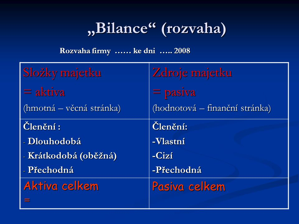 """Bilance (rozvaha) Složky majetku = aktiva Zdroje majetku = pasiva"