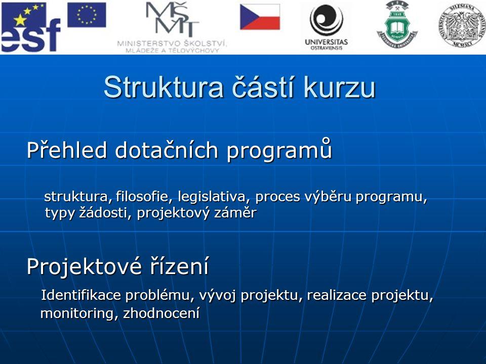Struktura částí kurzu Přehled dotačních programů Projektové řízení