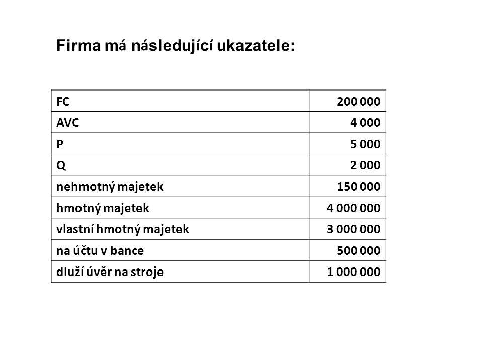 Firma má následující ukazatele: