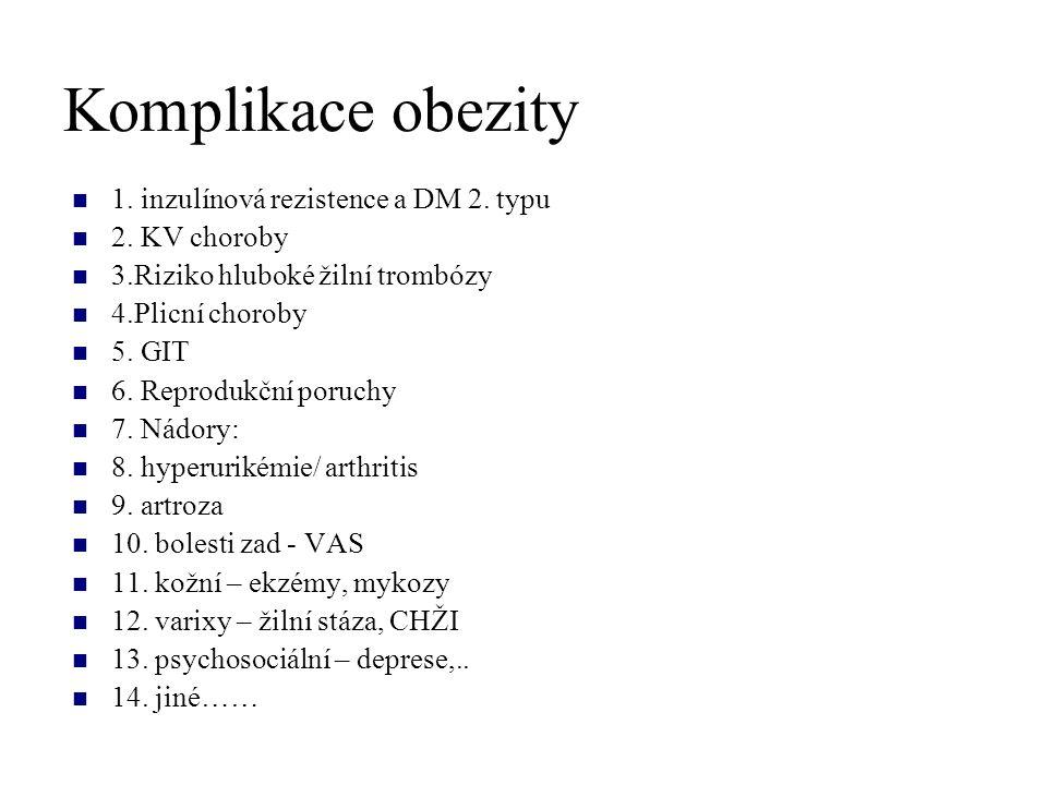 Komplikace obezity 1. inzulínová rezistence a DM 2. typu 2. KV choroby