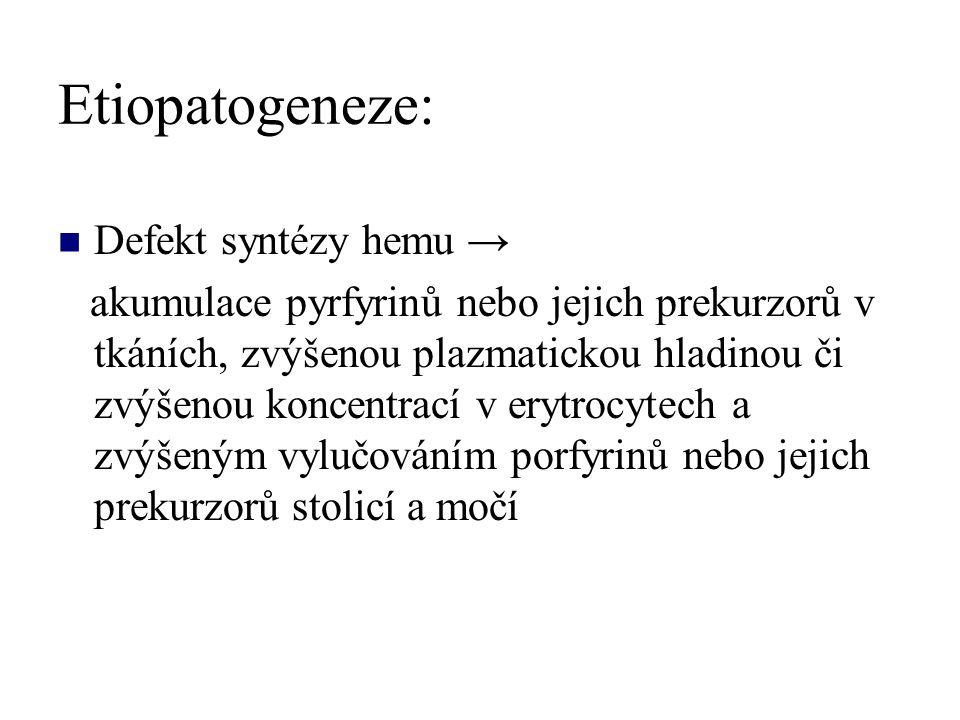 Etiopatogeneze: Defekt syntézy hemu →