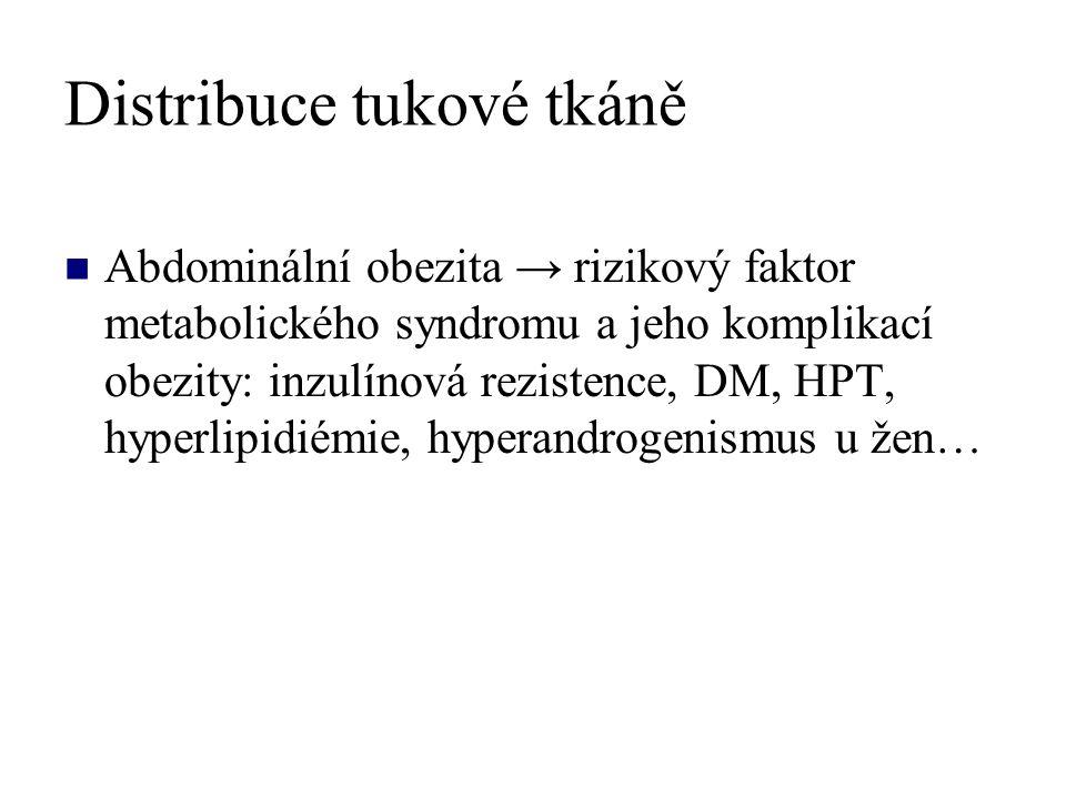 Distribuce tukové tkáně