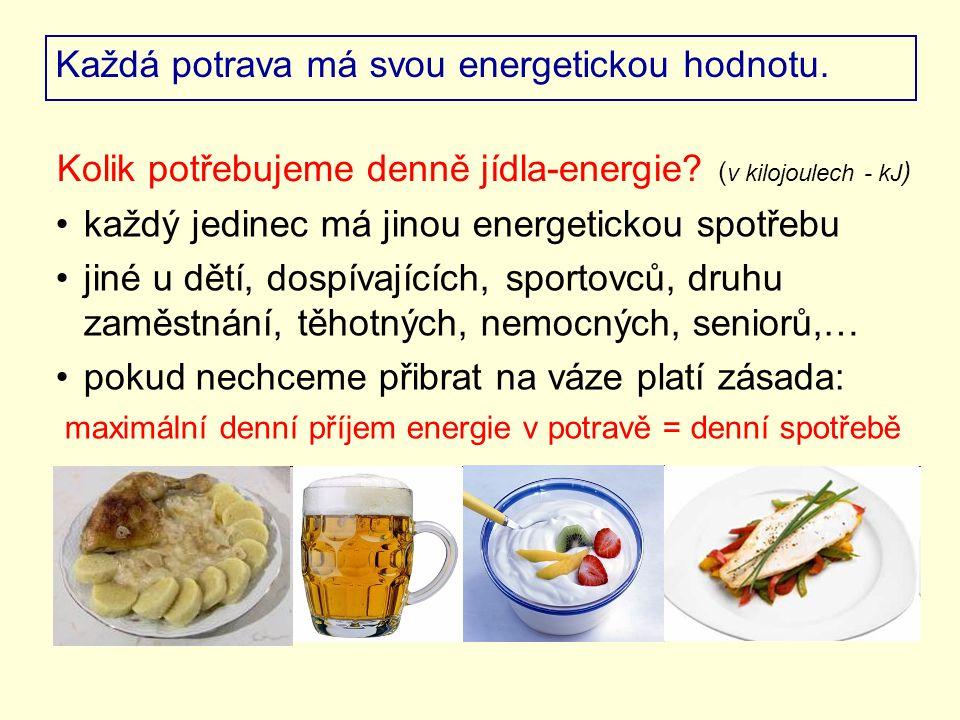 Každá potrava má svou energetickou hodnotu.