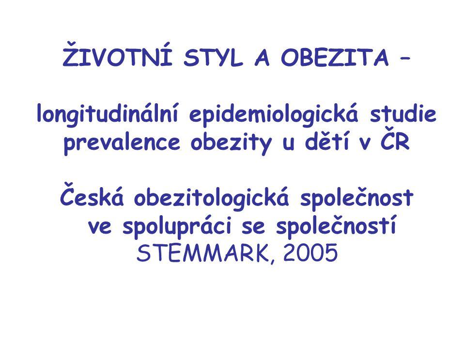 ŽIVOTNÍ STYL A OBEZITA – longitudinální epidemiologická studie prevalence obezity u dětí v ČR Česká obezitologická společnost ve spolupráci se společností STEMMARK, 2005