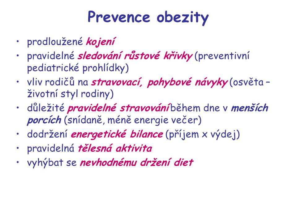 Prevence obezity prodloužené kojení